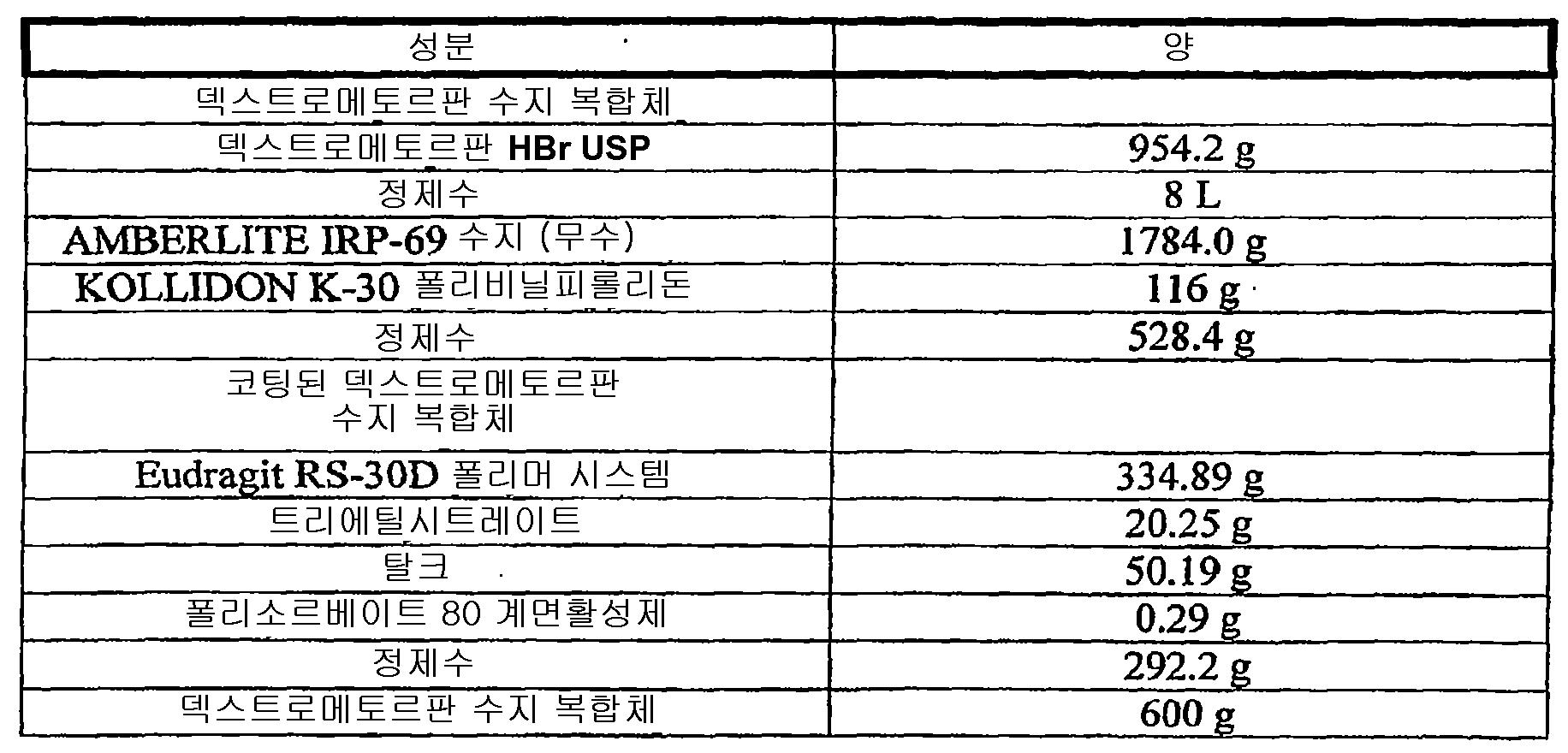 Figure 112008069624874-pct00023