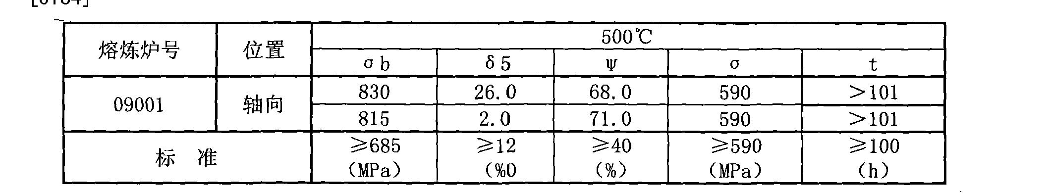 Figure CN101693279BD00102