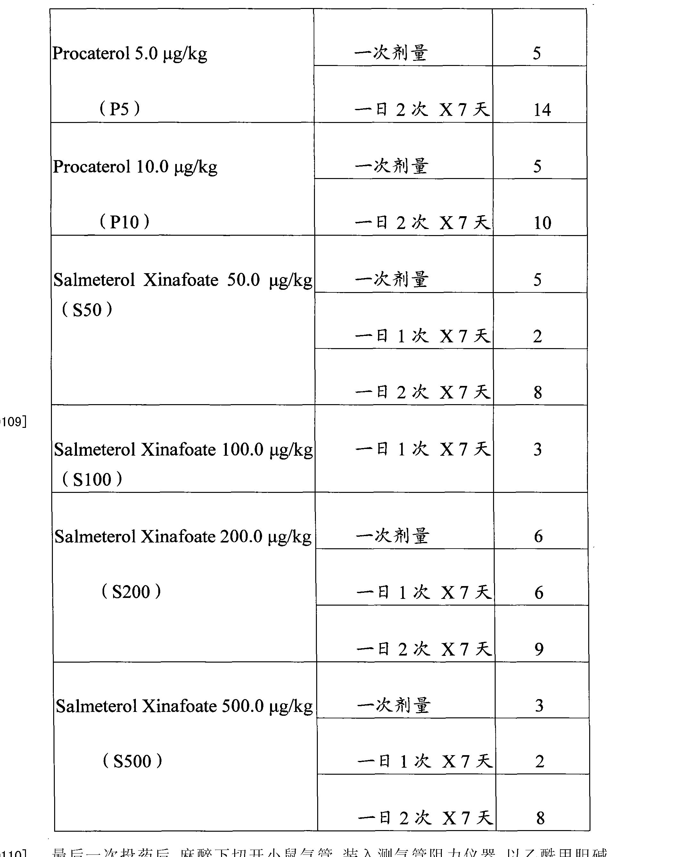 Figure CN102416179BD00141