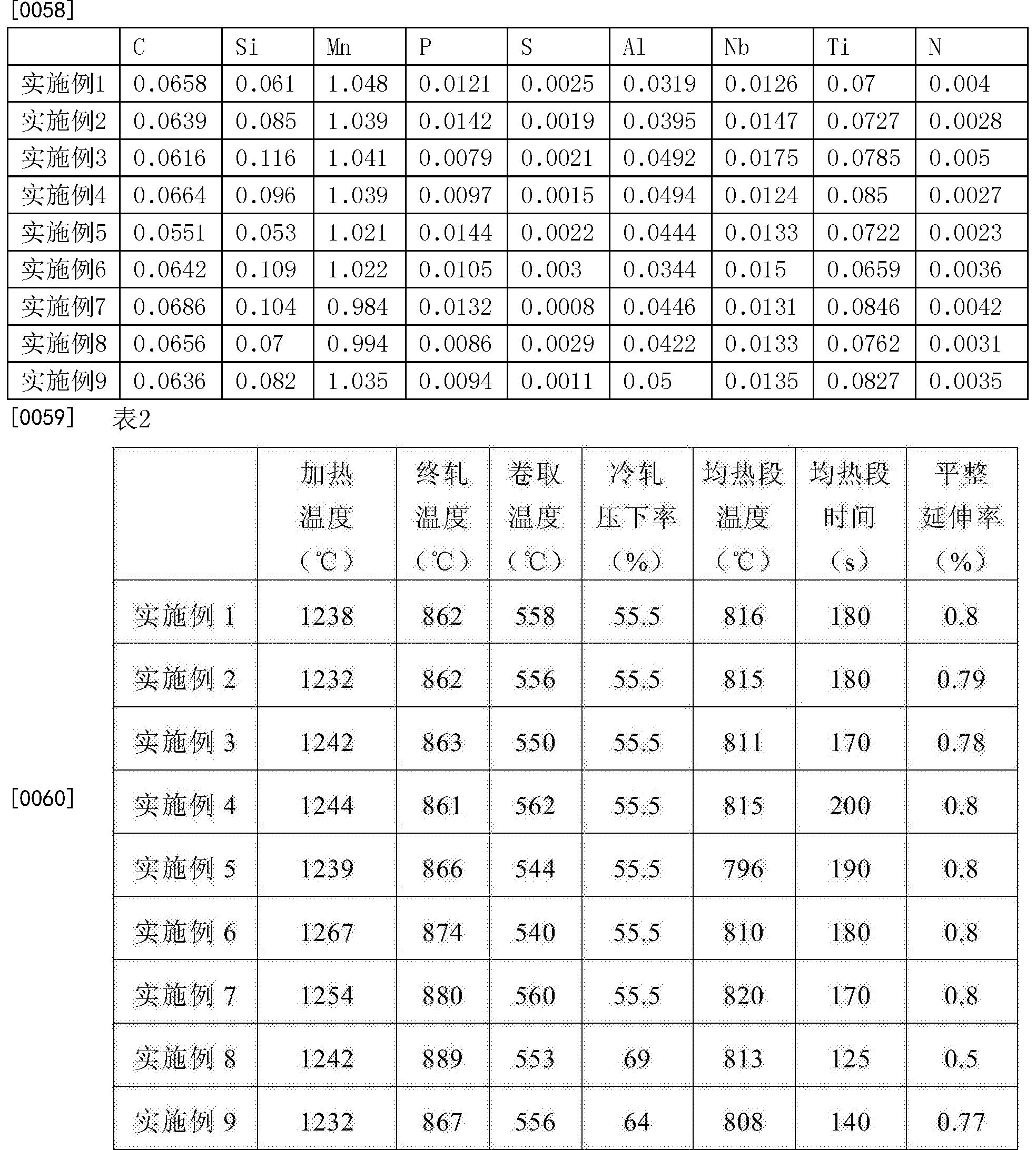 Figure CN105803324BD00082