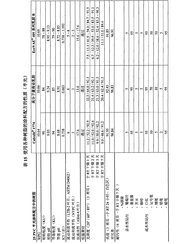 Figure CN101665647BD00291