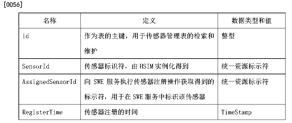 Figure CN104809650AD00101