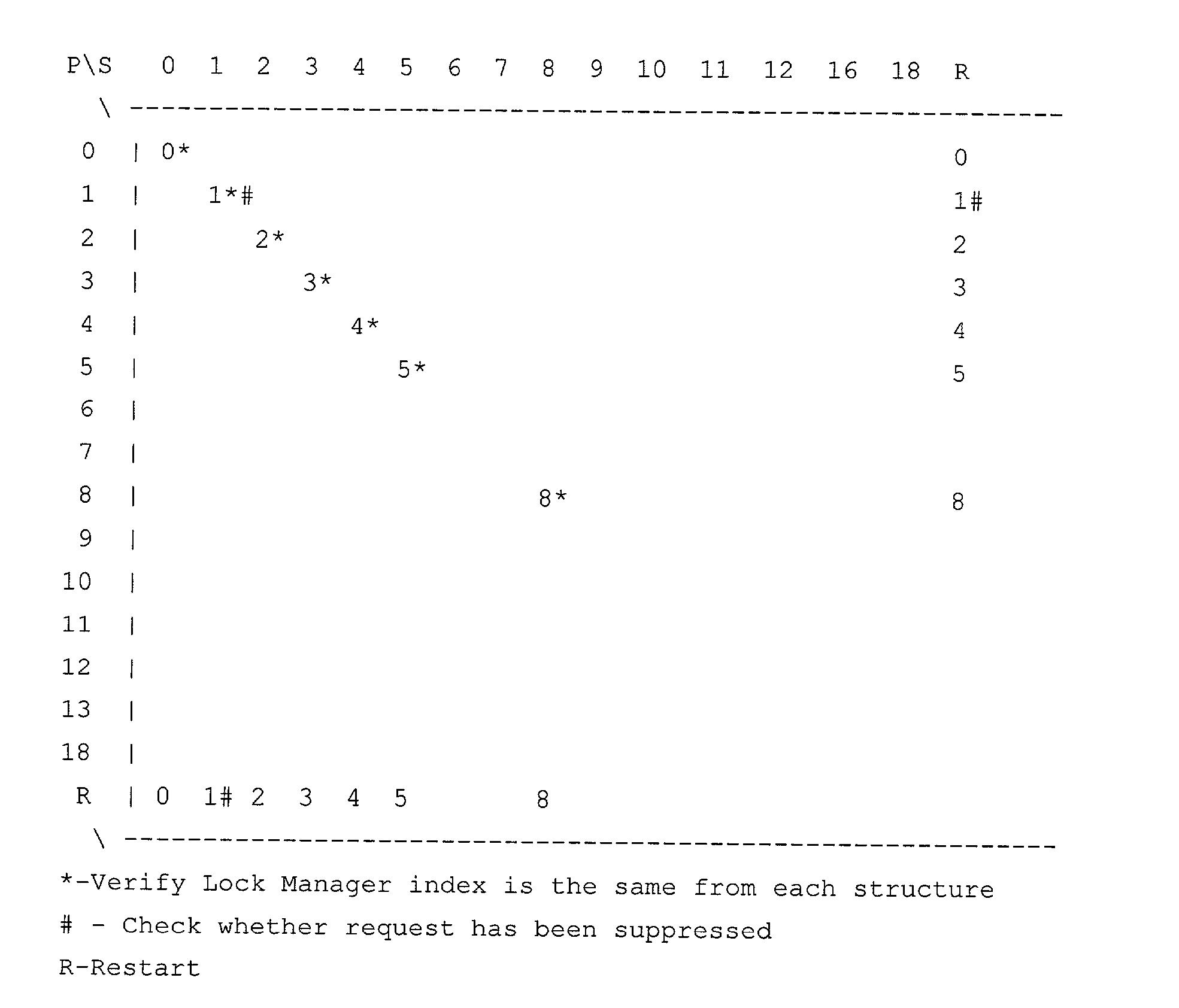 Figure US20030065971A1-20030403-P00023