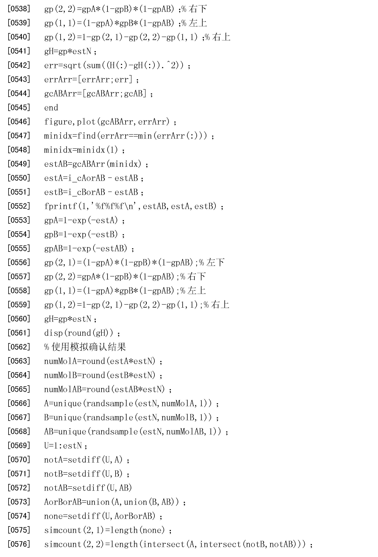 Figure CN103562407AD00781