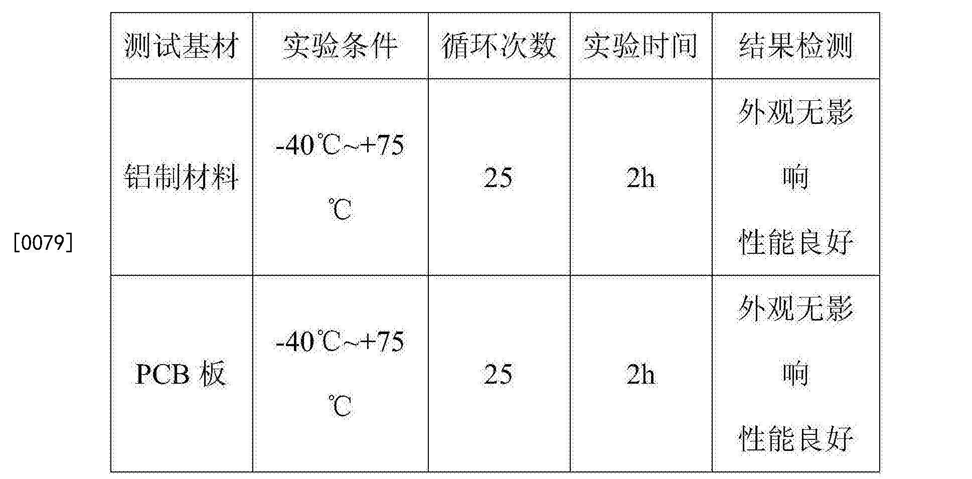 Figure CN107201510AD00101