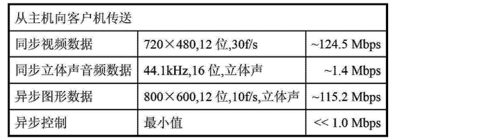 Figure CN102801595AD00201