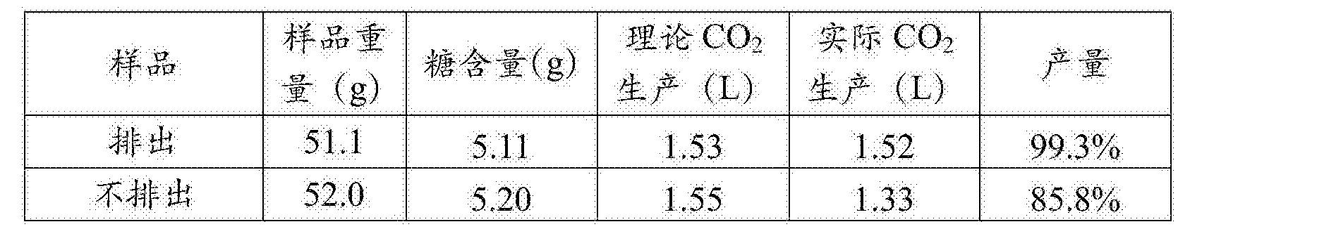 Figure CN107109440AD00162