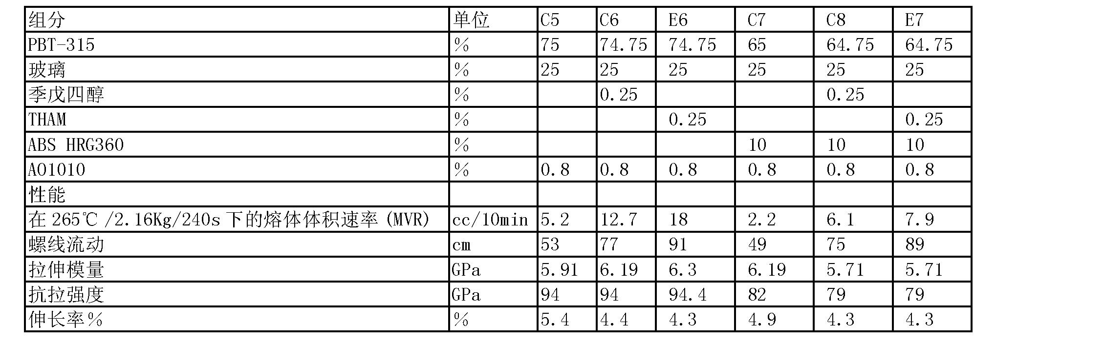 Figure CN101175804BD00153