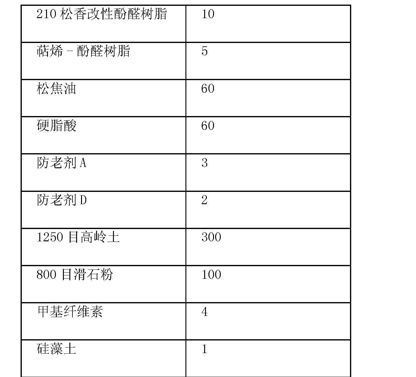 Figure CN101935505BD00081
