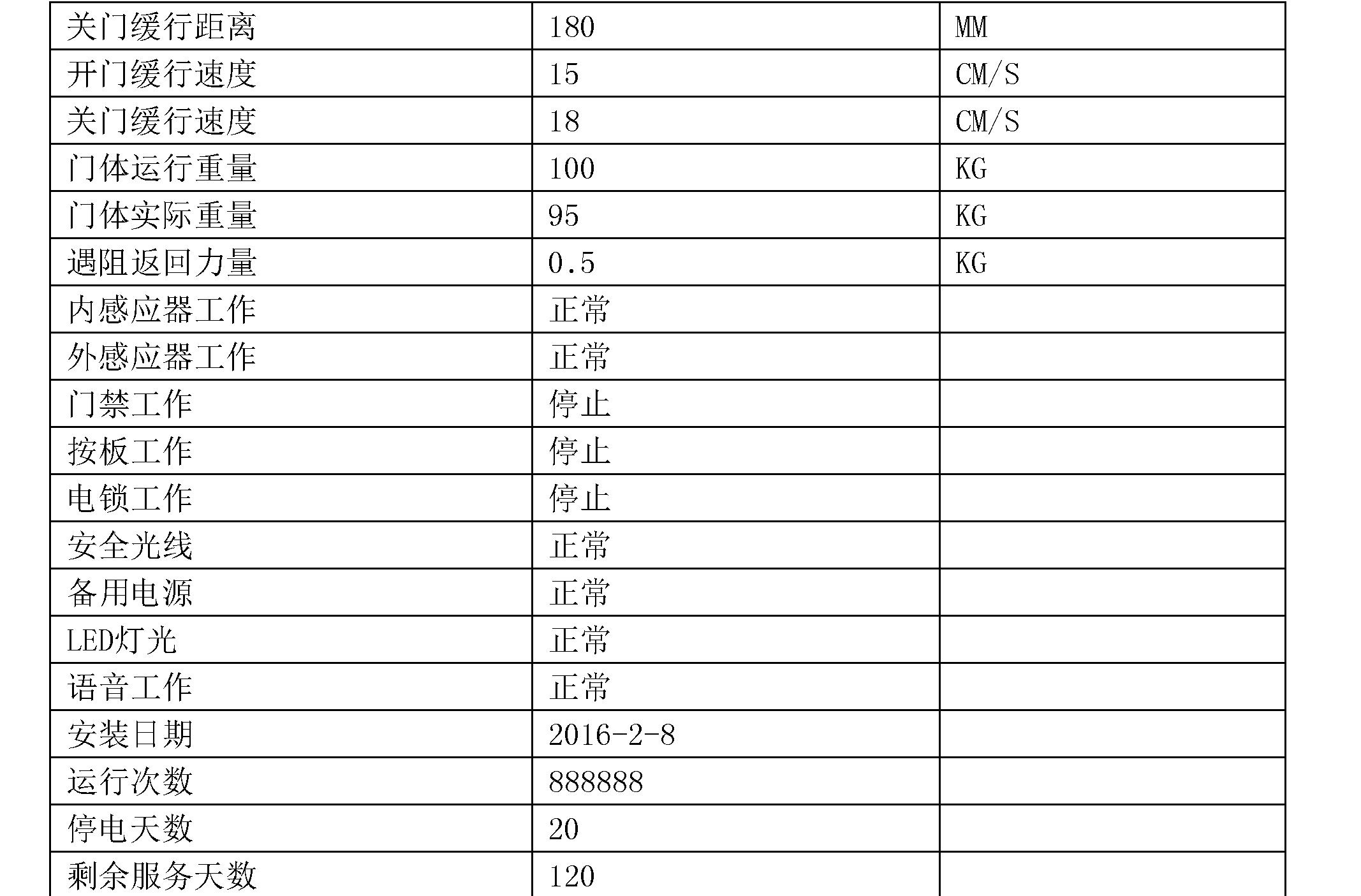 Figure CN106337622BD00191