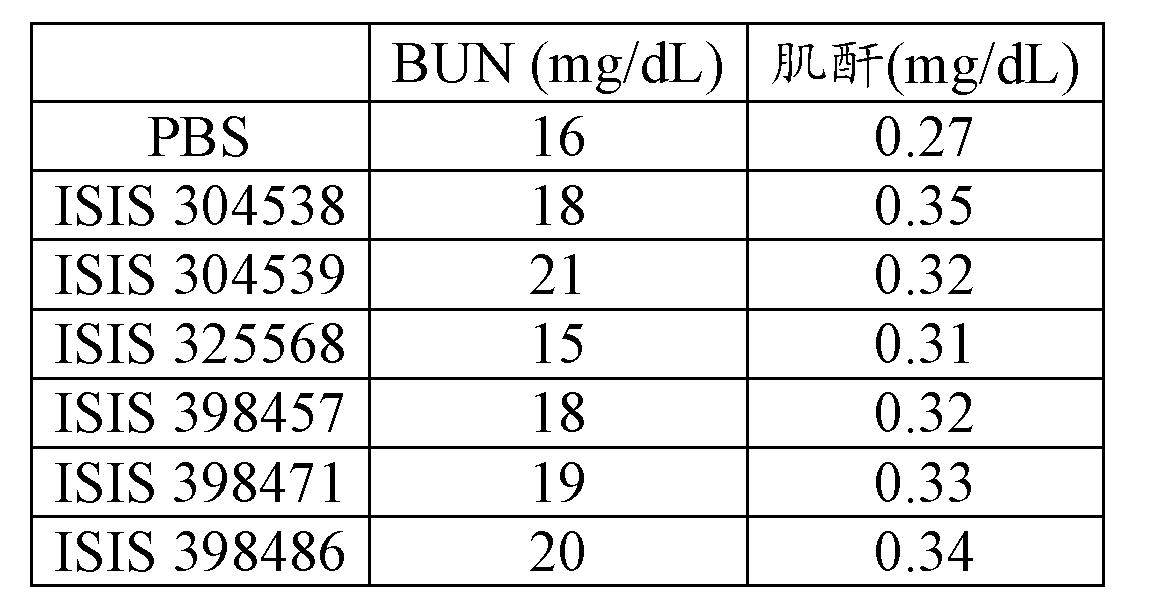 Figure CN103814132BD00792