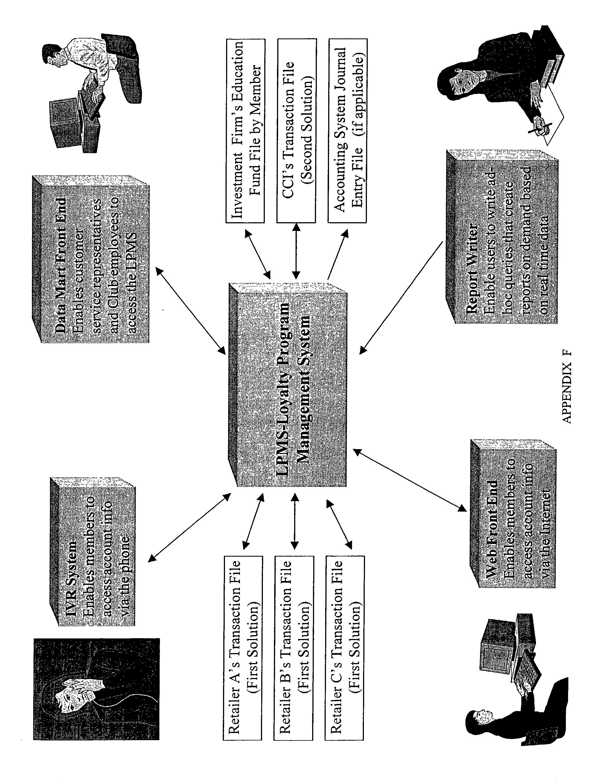 Figure US20030023491A1-20030130-P00066