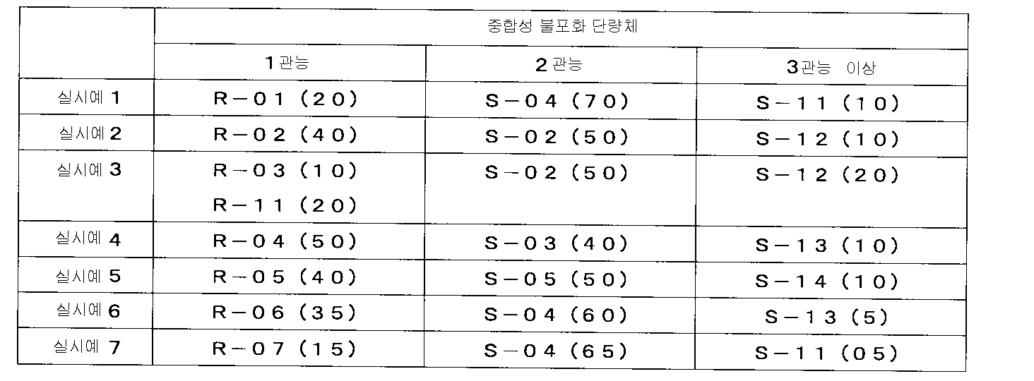 Figure 112008005796672-PAT00028