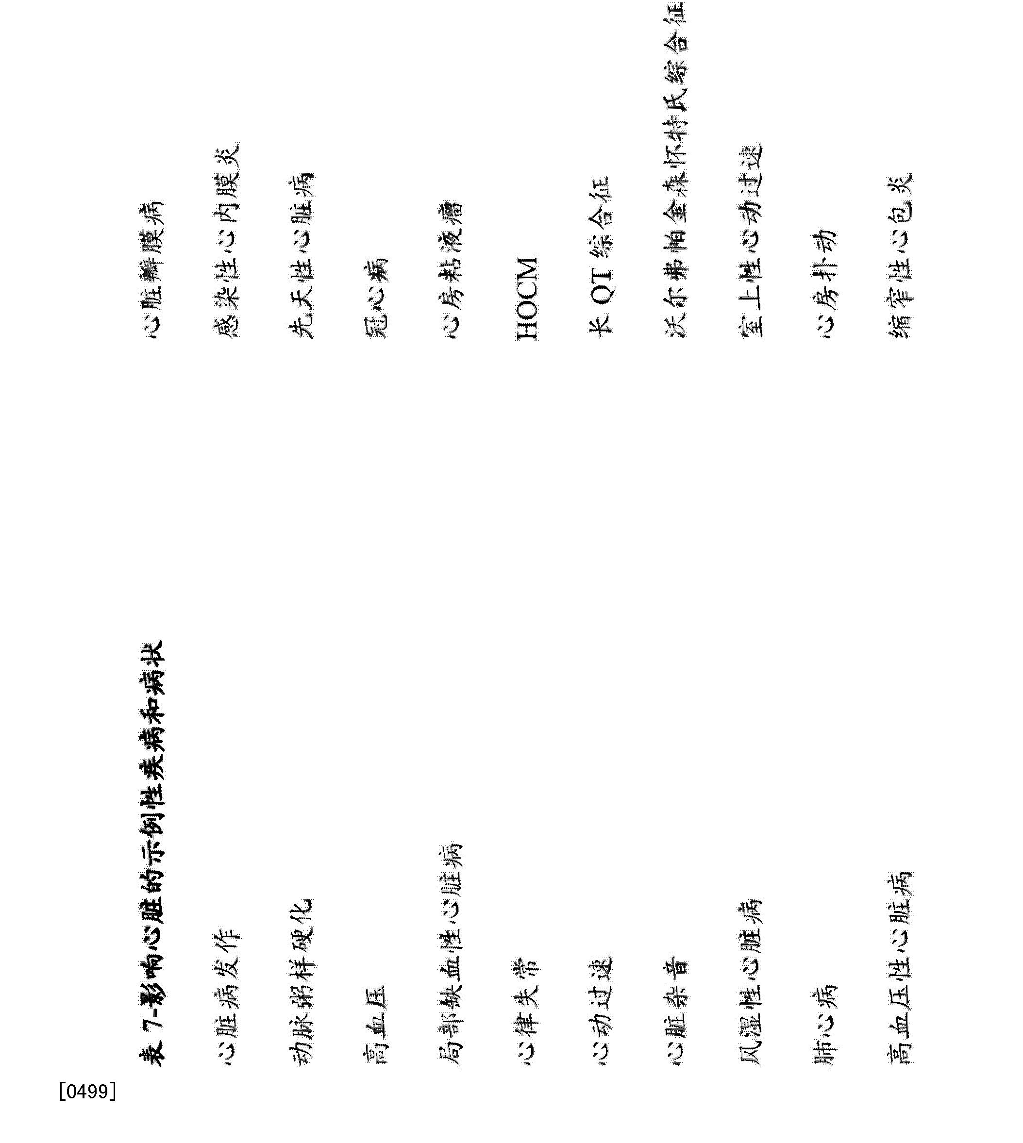 Figure CN103857387AD01111