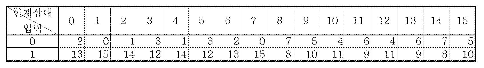 Figure 112005051695892-pat00032