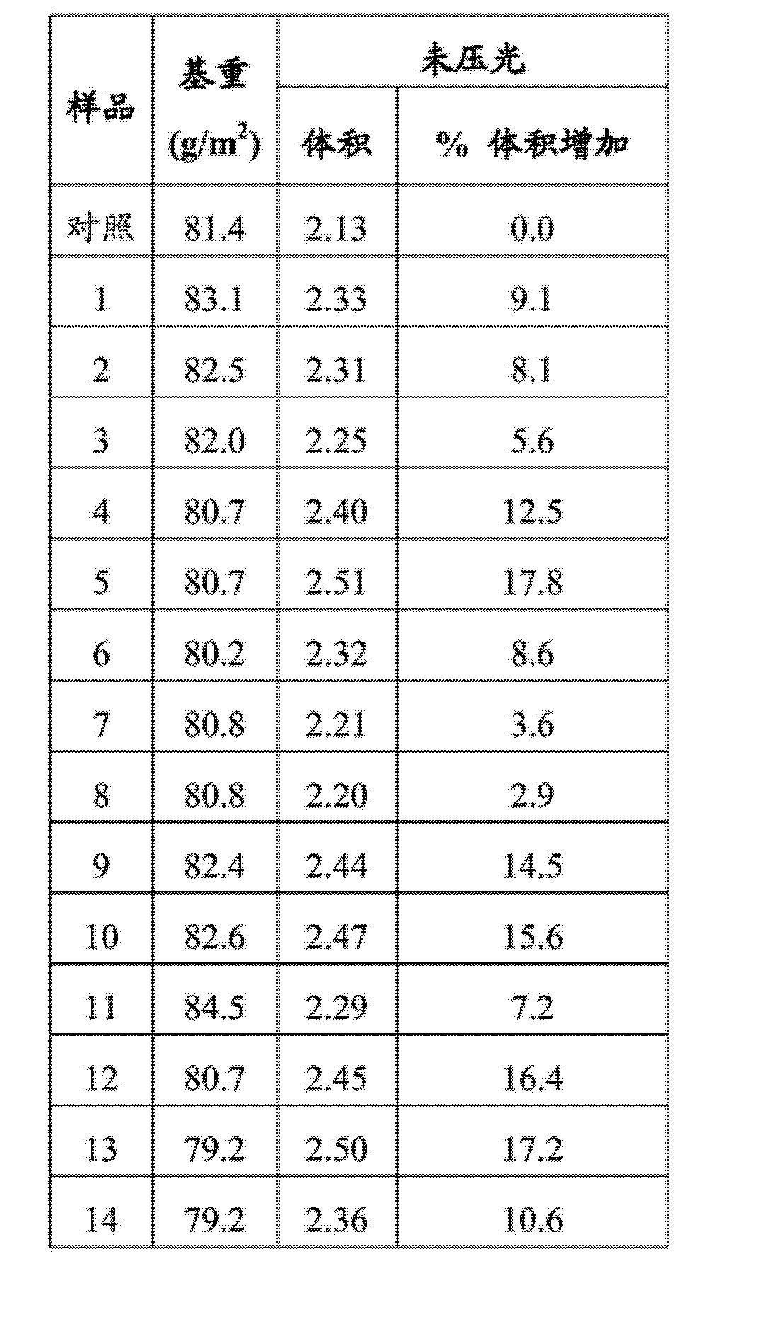 Figure CN104032622AD00231