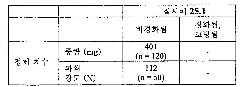 Figure 112011082183604-pat00119