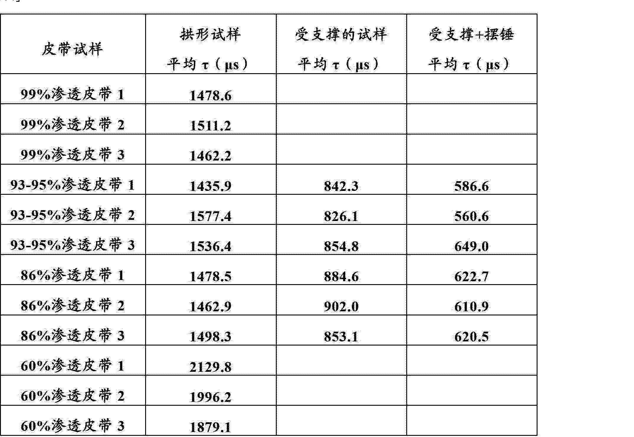 Figure CN103250040AD00081