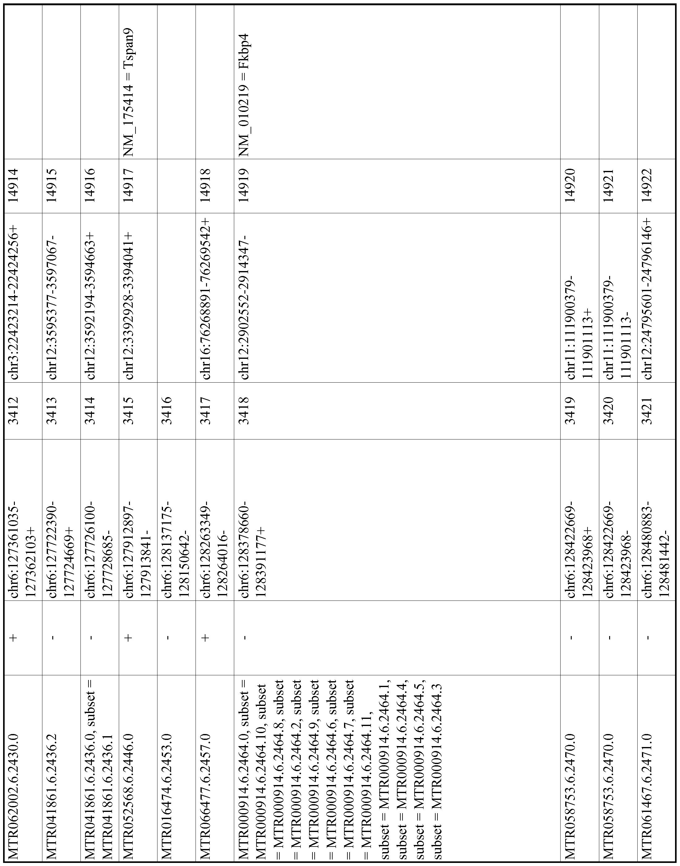 Figure imgf000676_0001
