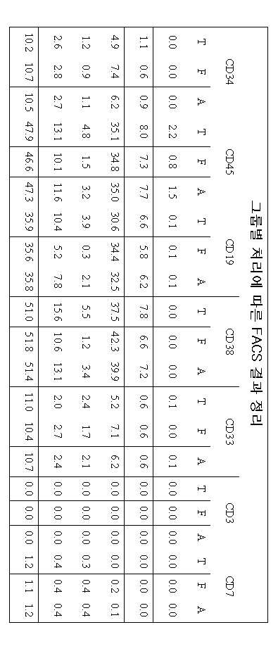 Figure 112008054760284-PCT00001