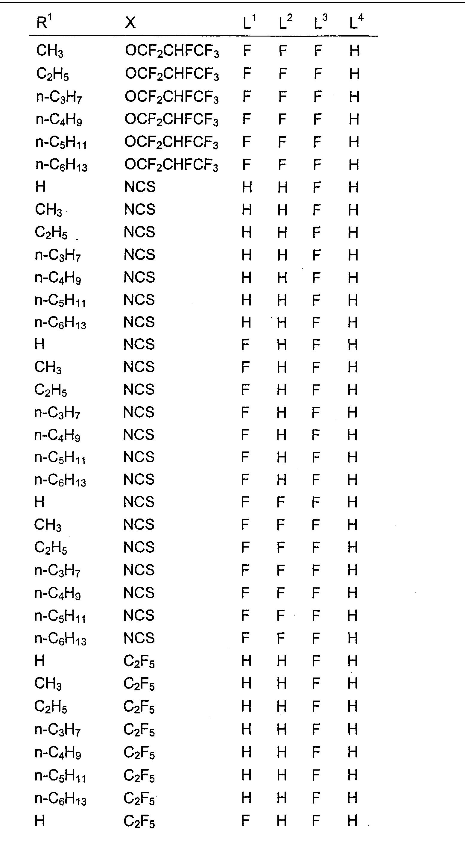 Figure CN101294079BD01271