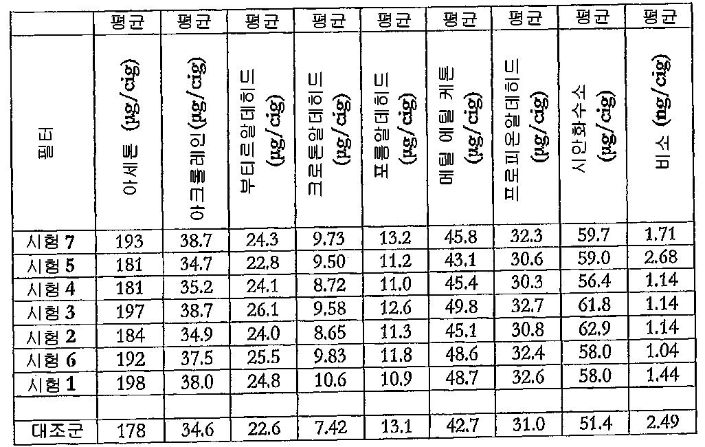 Figure pct00013