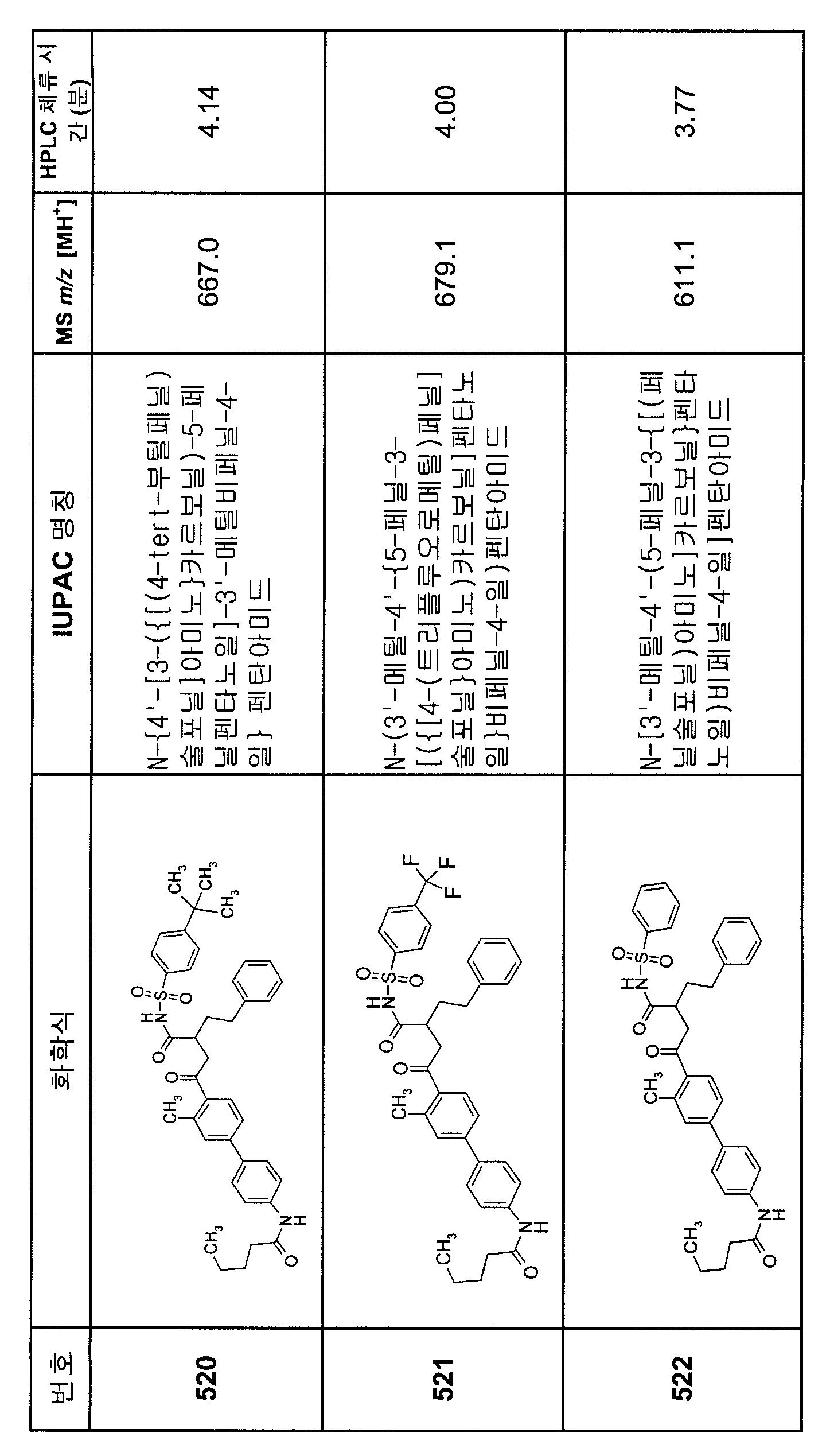 Figure 112007082249387-PCT00313