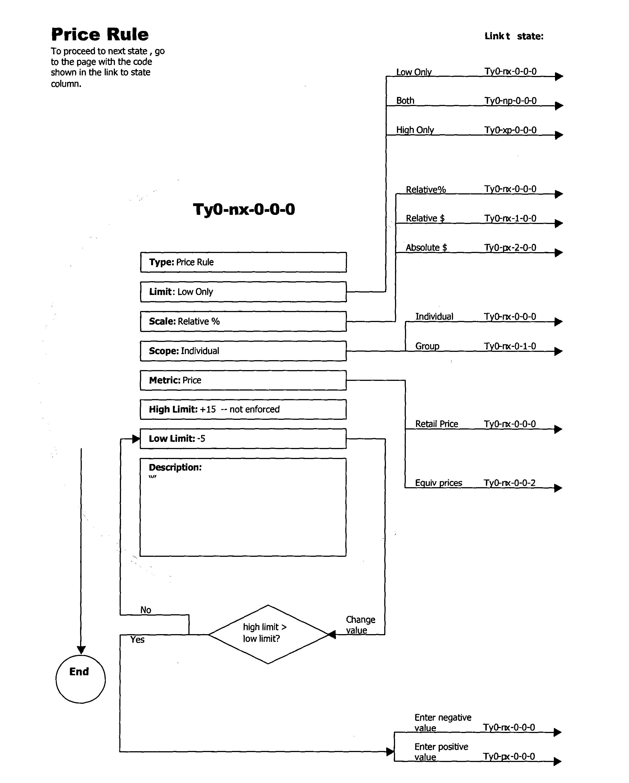 Figure US20040210541A1-20041021-P00007