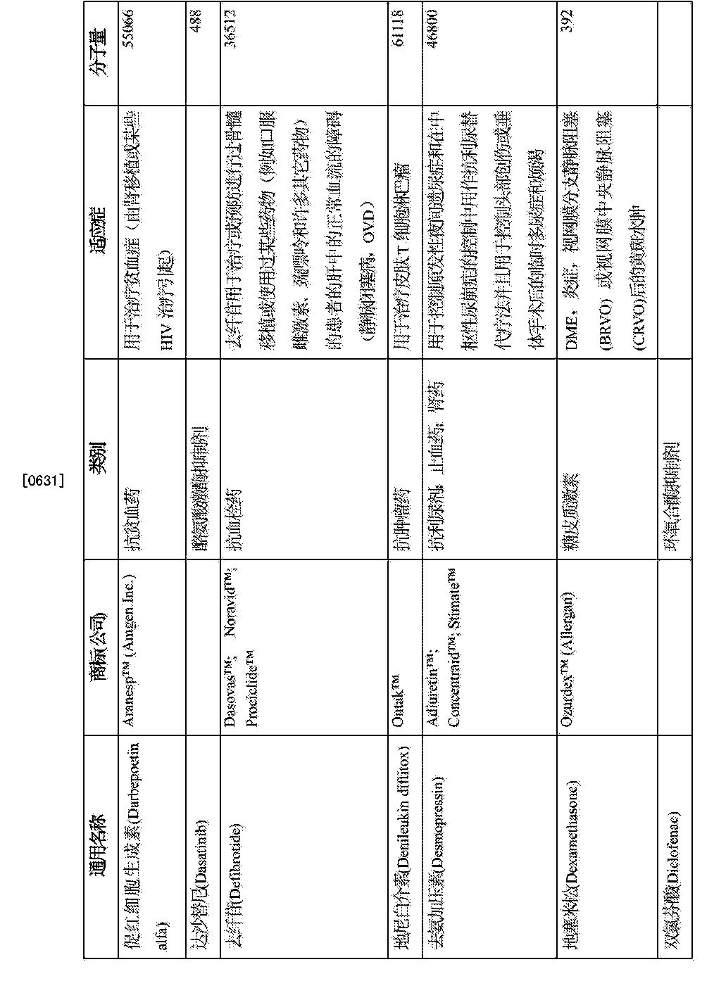 Figure CN103209733BD00741