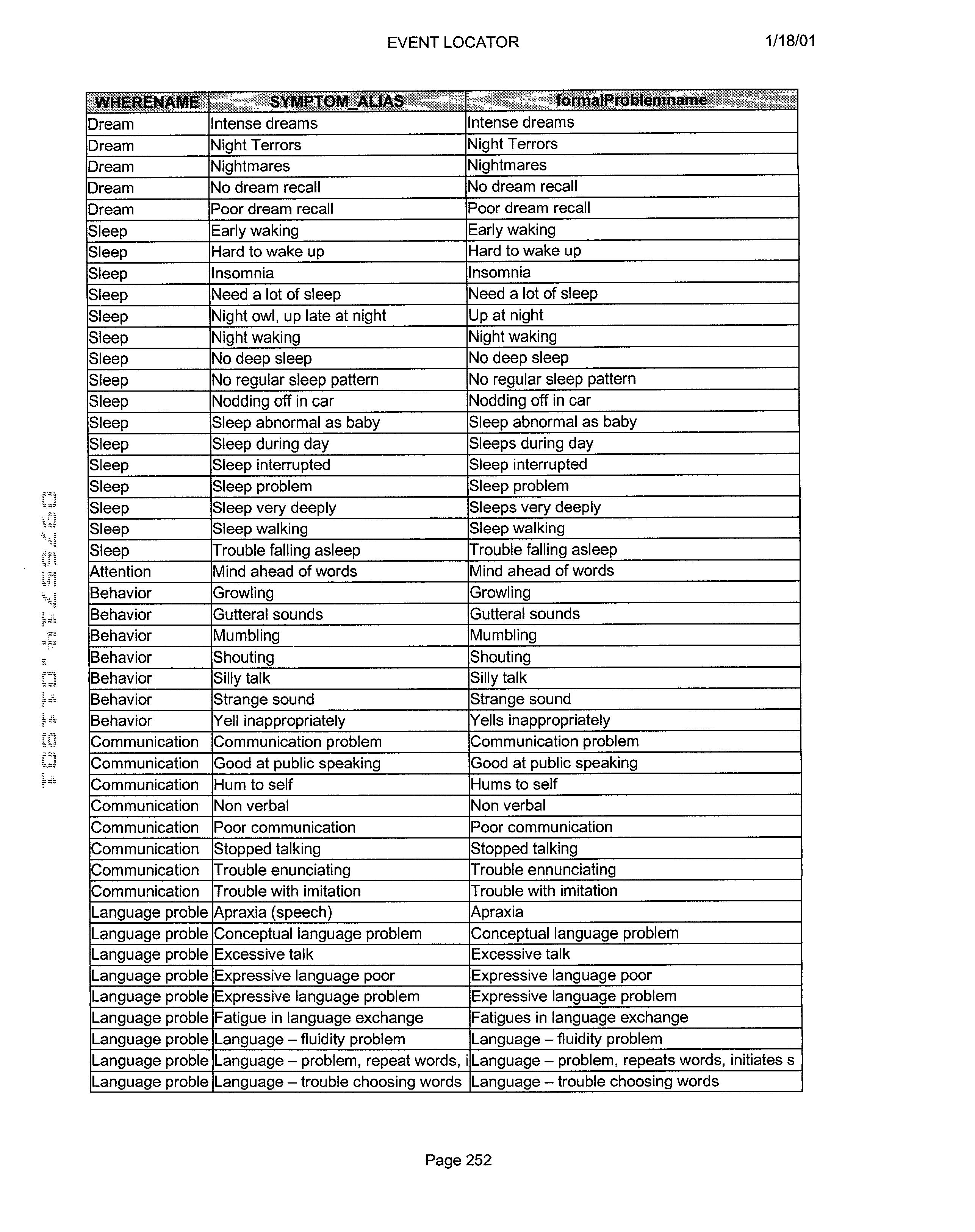 Figure US20030061072A1-20030327-P00253
