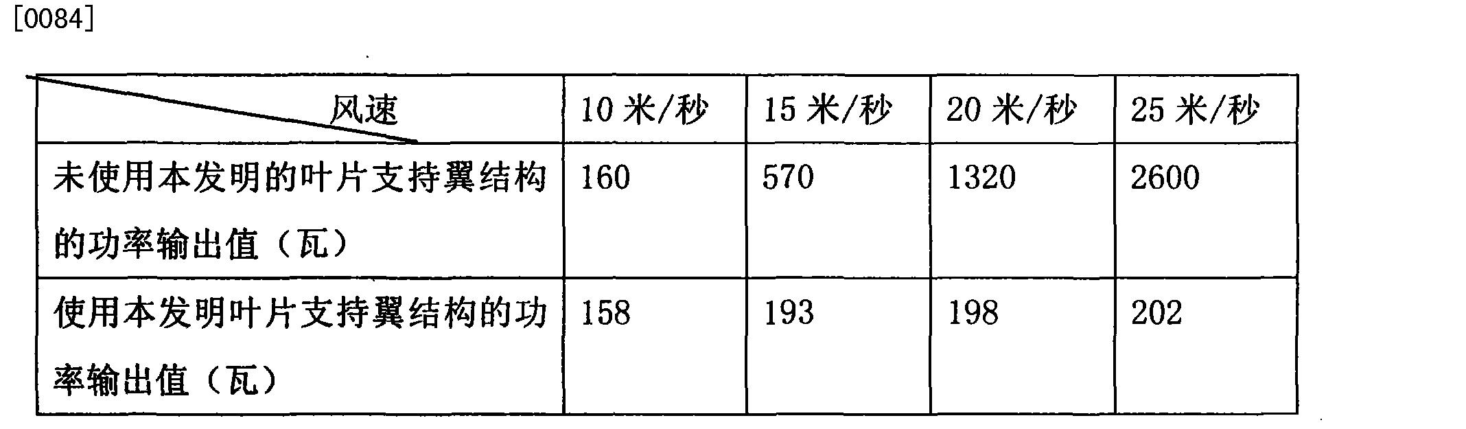 Figure CN101832225BD00102