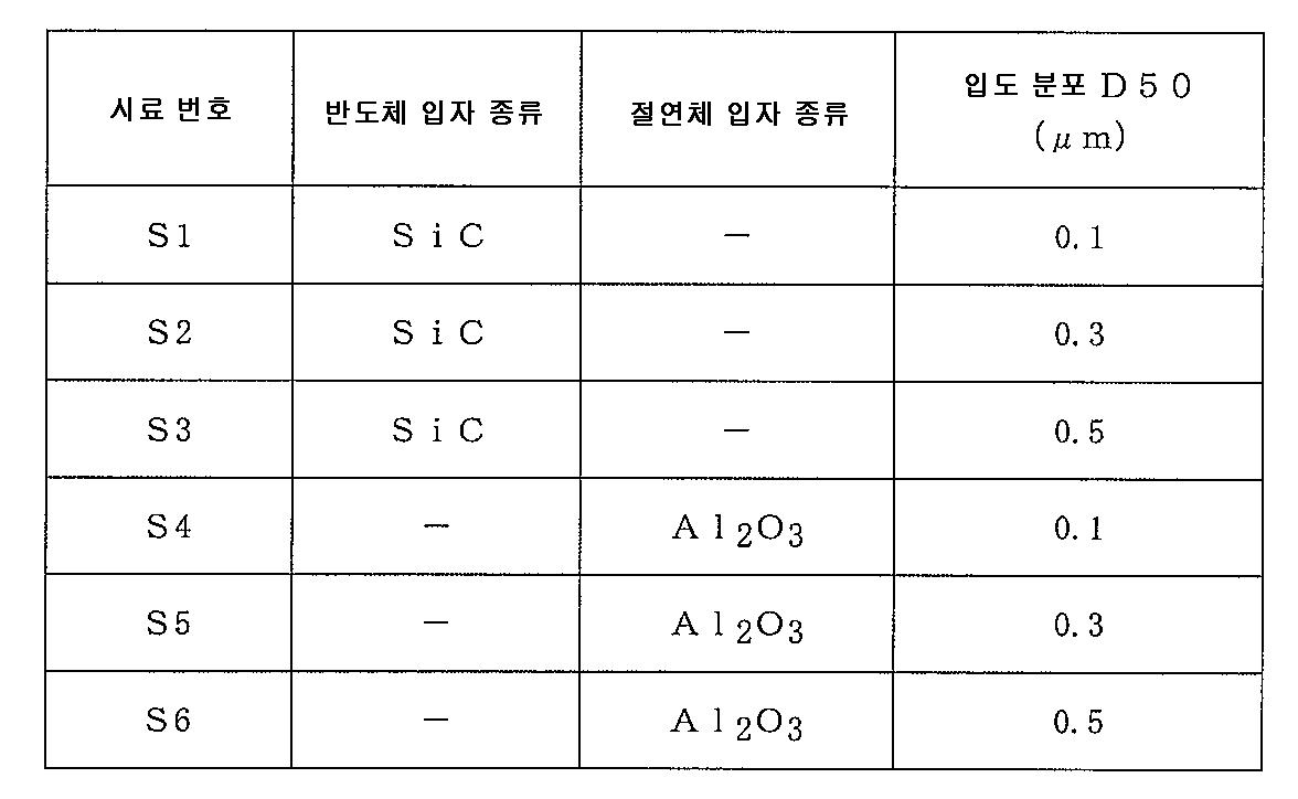 Figure 112012023462790-pct00002