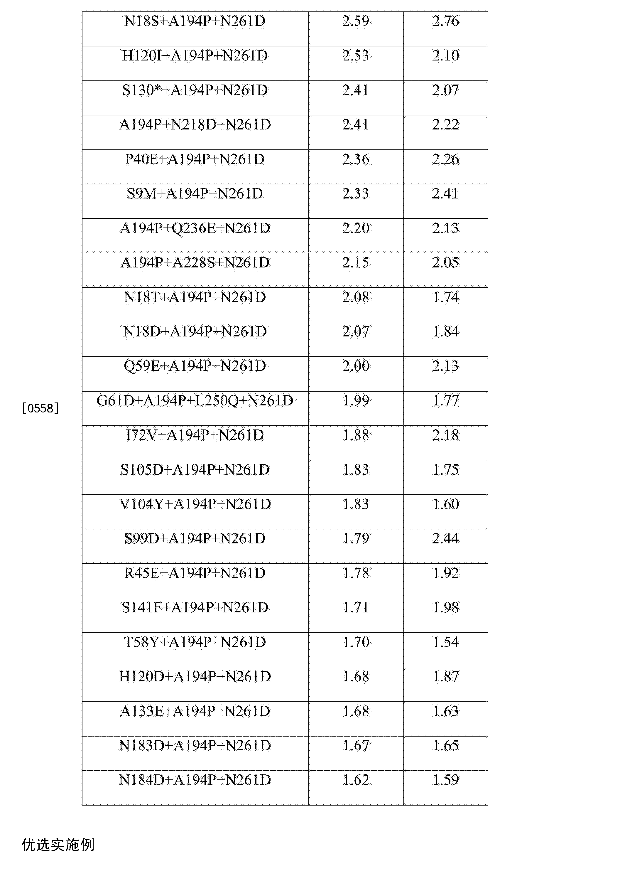 Figure CN105874067AD00811