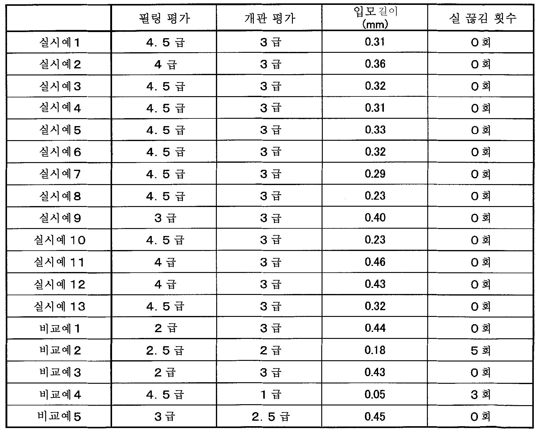 Figure 112012017261701-pct00002