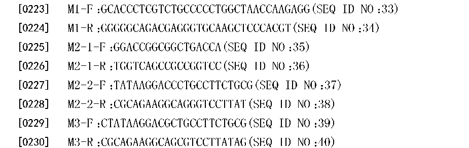 Figure CN105820251AD00233