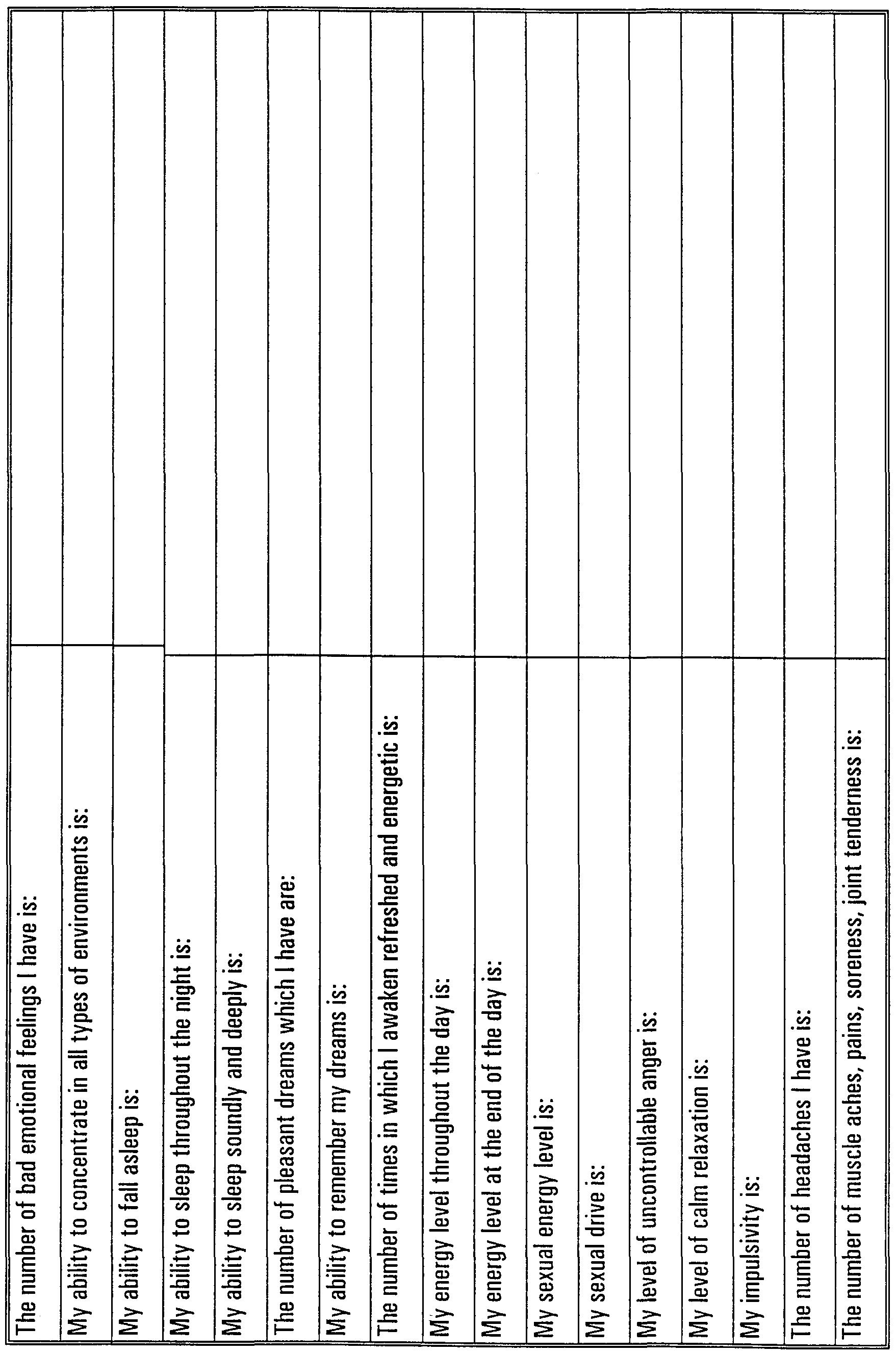 WO1998048785A2 - Allelic polygene diagnosis of reward deficiency ...