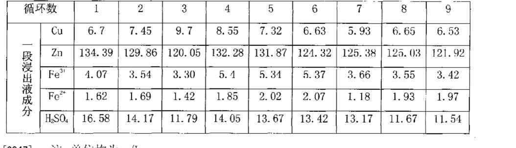Figure CN101643857BD00063
