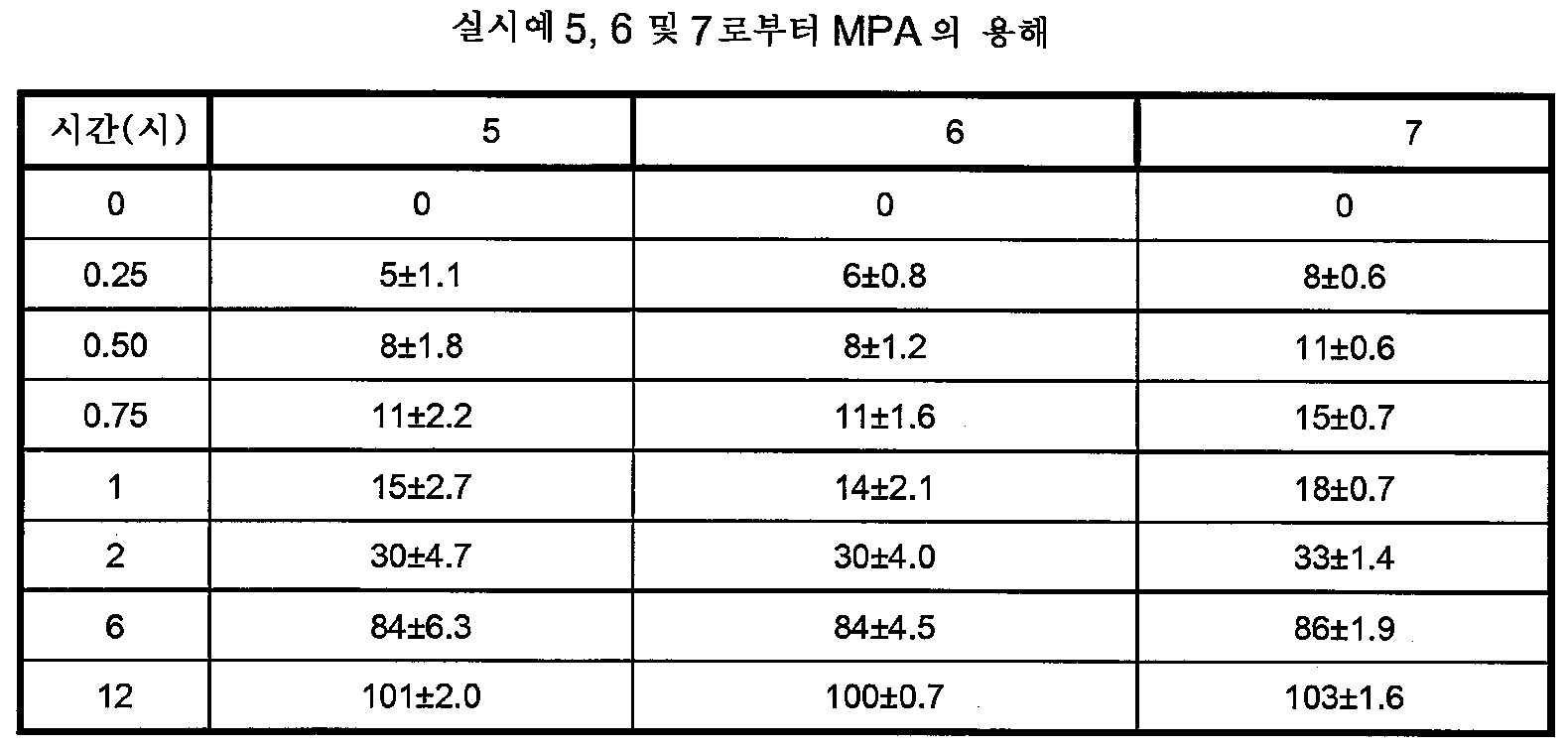 Figure 112009049300571-PCT00021
