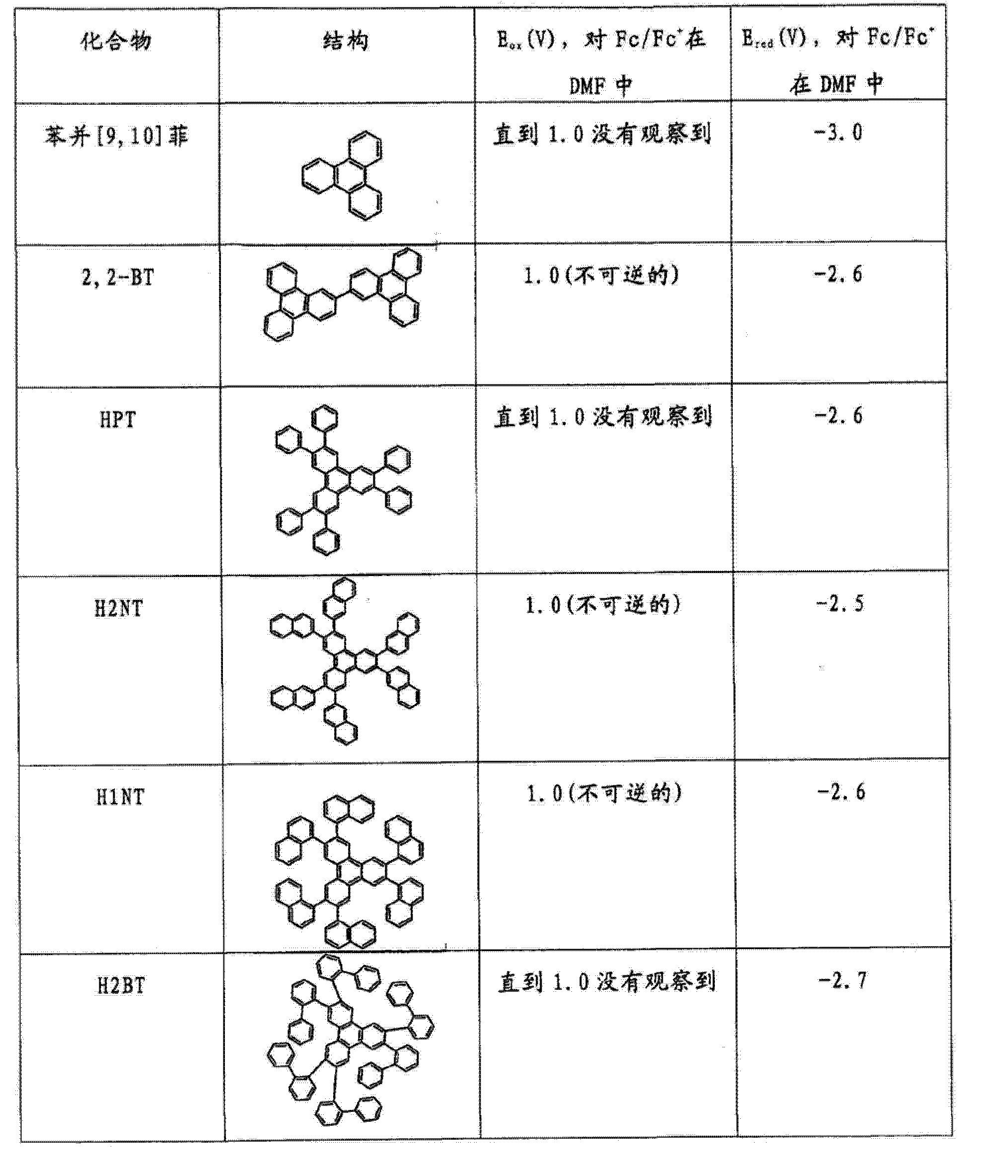Figure CN103746080AD00301