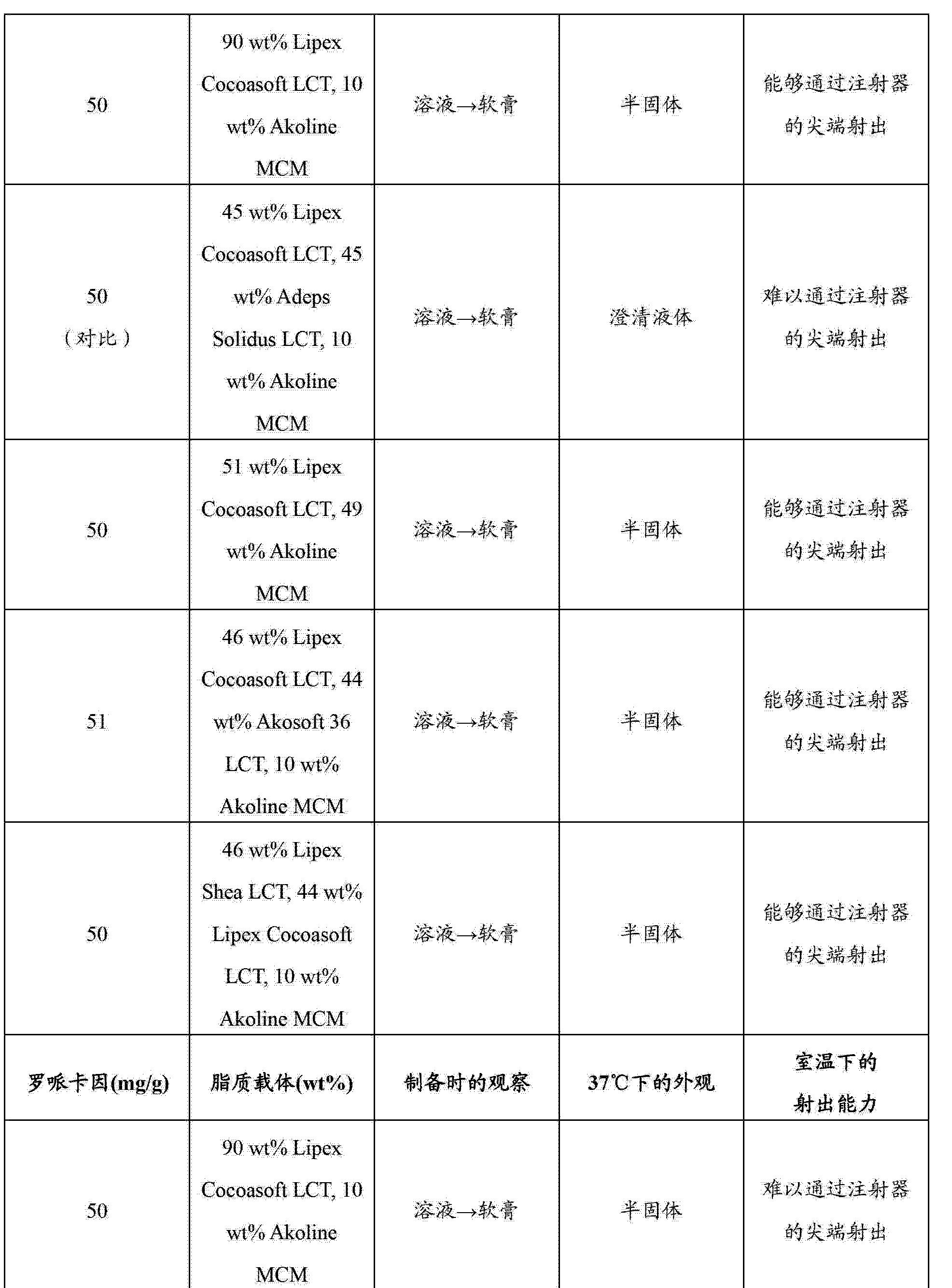 Figure CN102892408AD00151