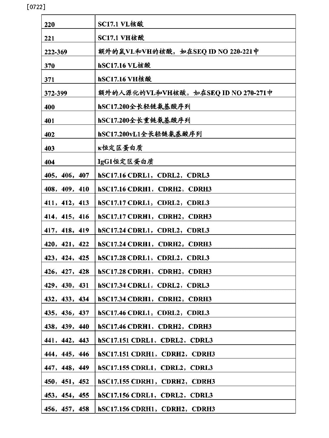 Figure CN105792836AD00871