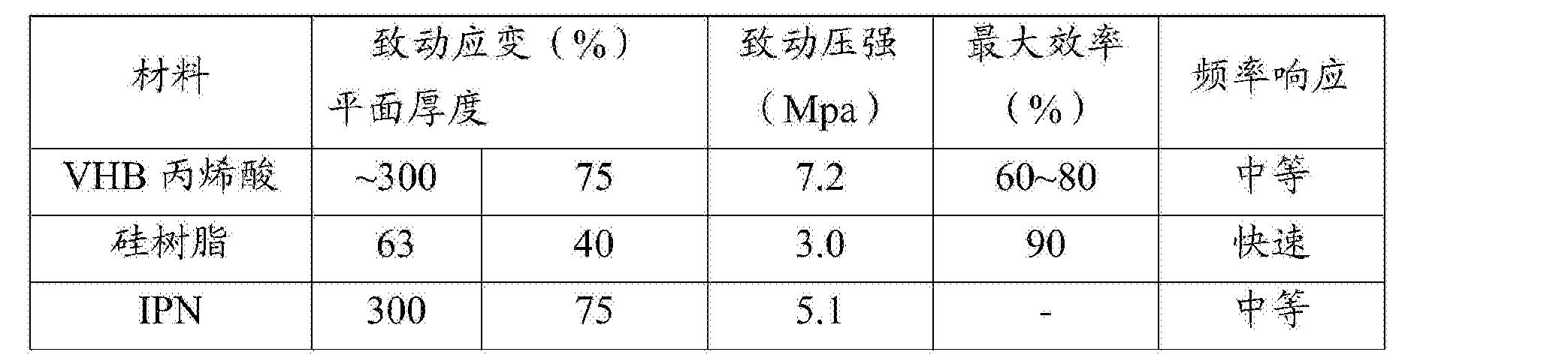 Figure CN103608749BD00182