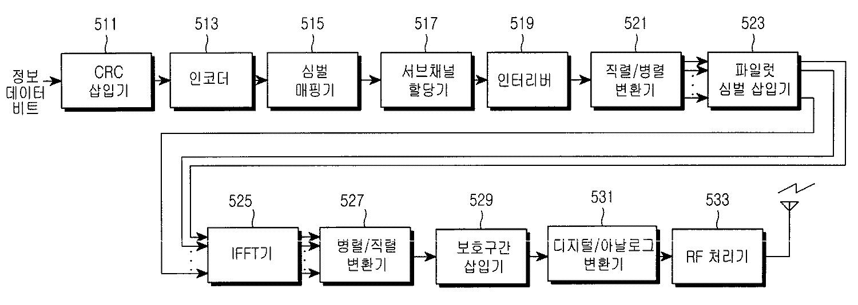 Figure R1020030077081