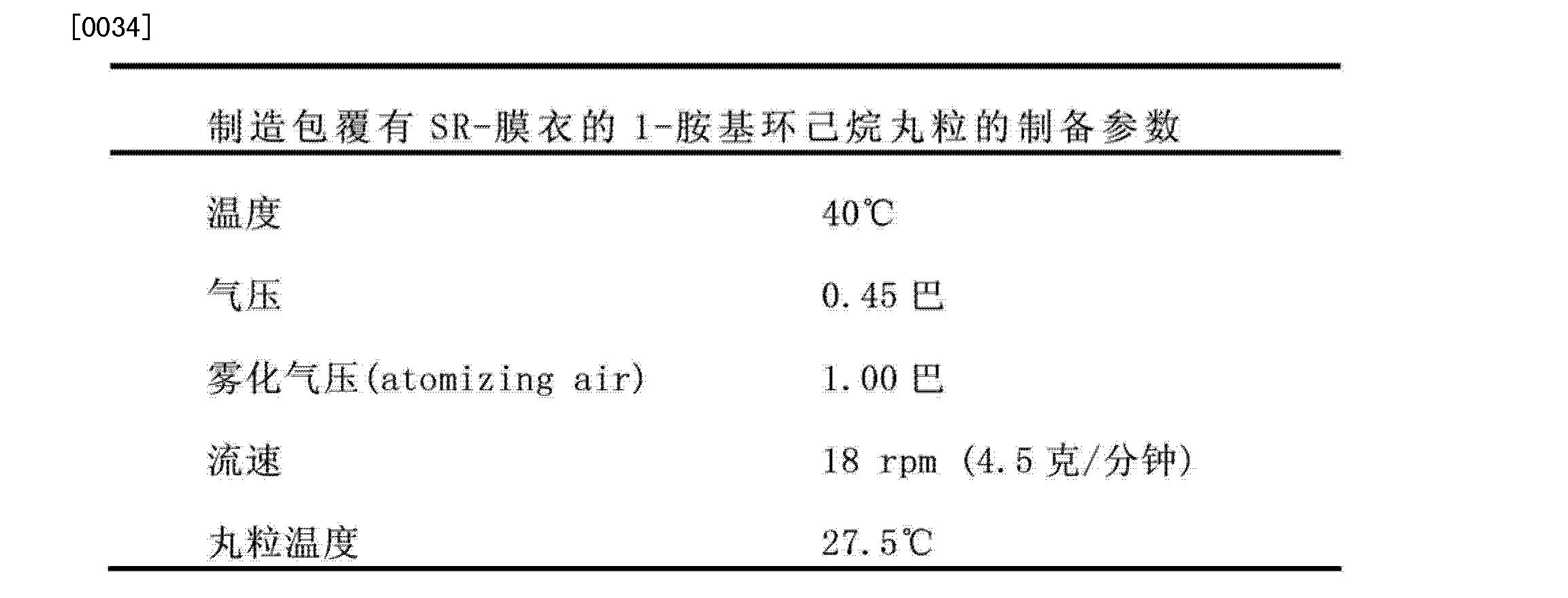 Figure CN102573911BD00112