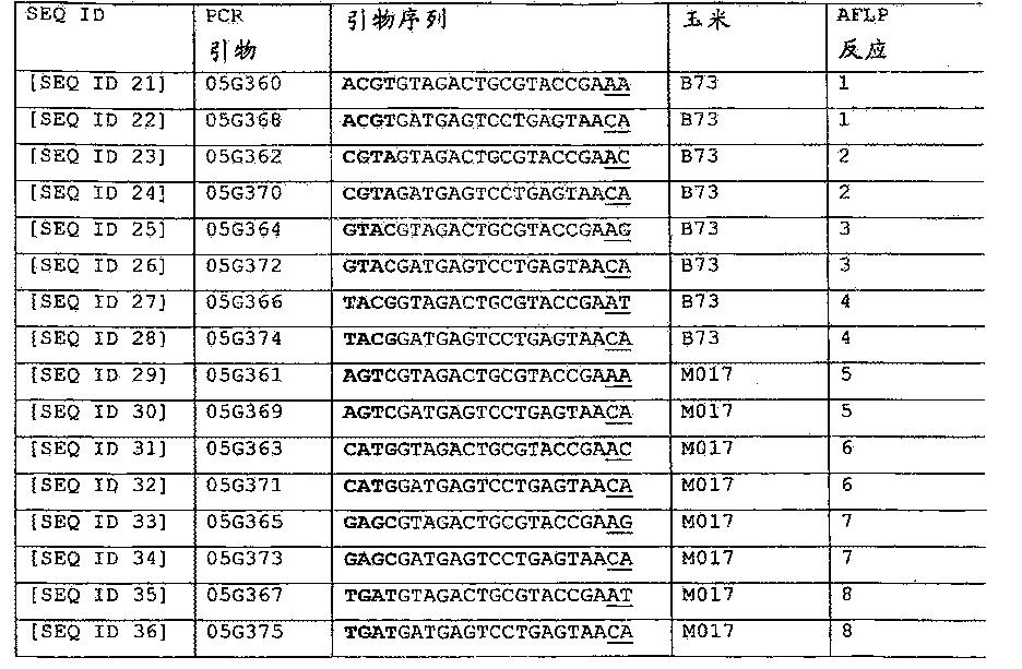 Figure CN105039313AD00191