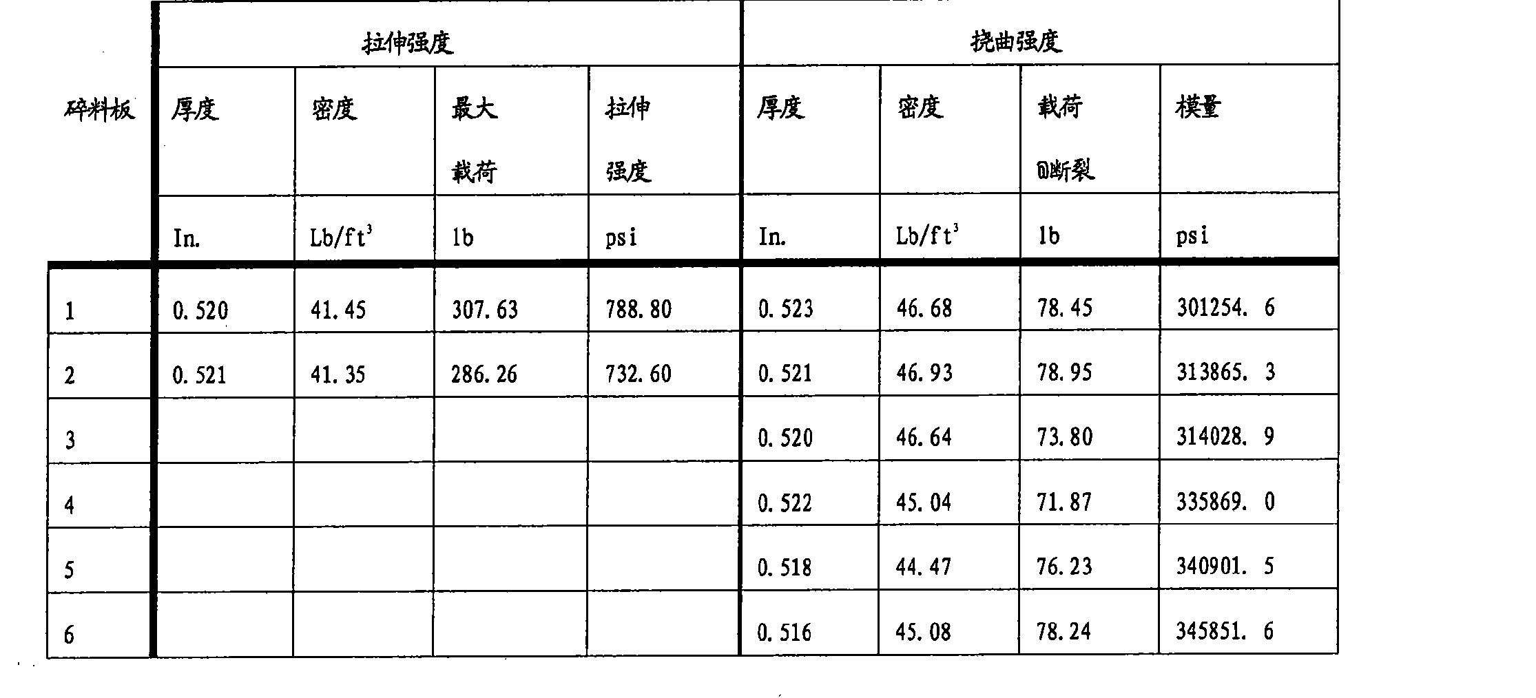 Figure CN101720341BD00072