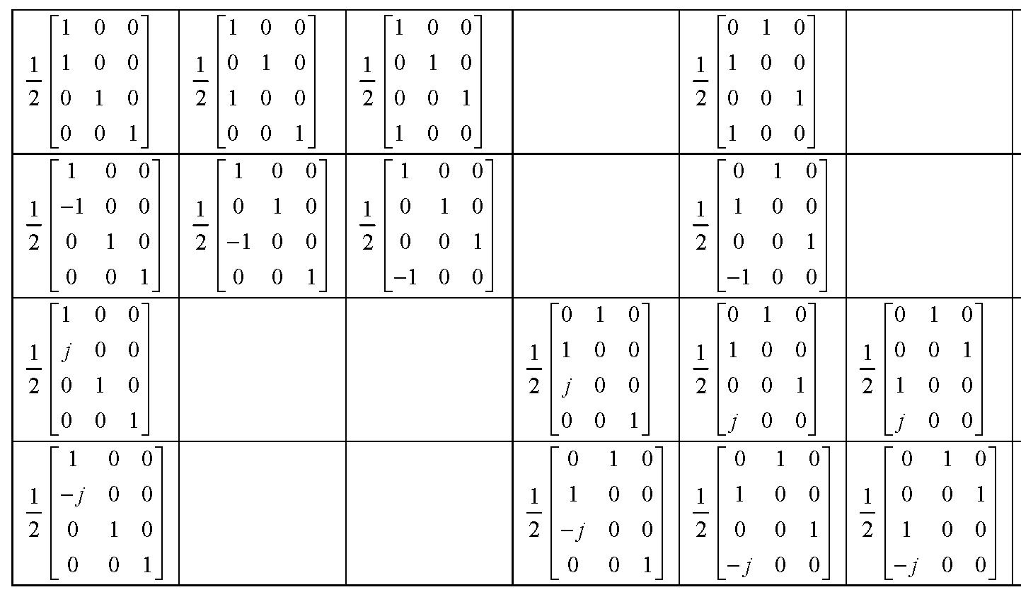 Figure 112010009825391-pat01160