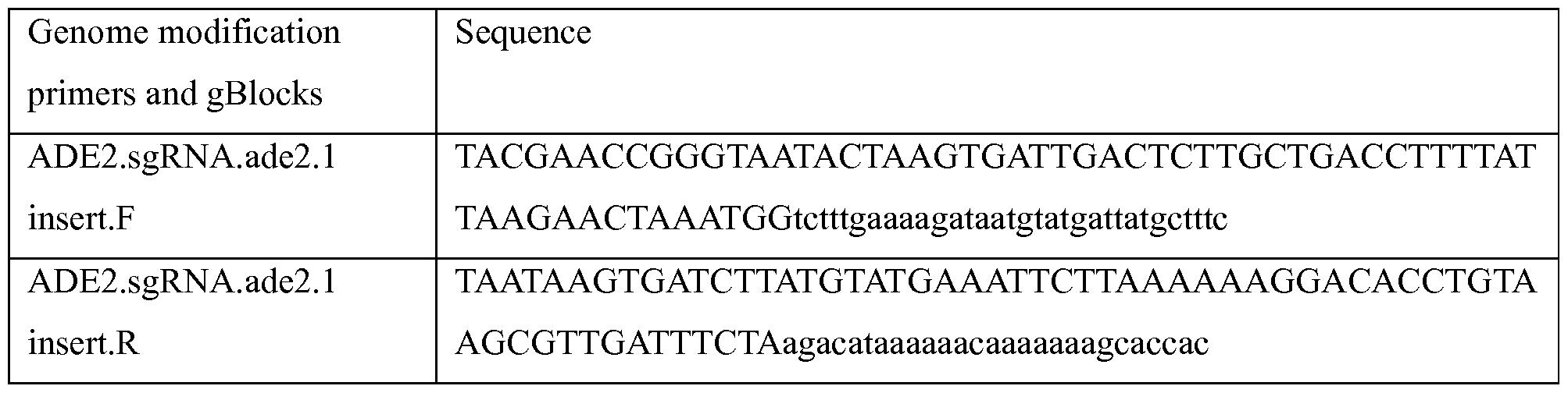 WO2015105928A1 - Rna-guided gene drives - Google Patents