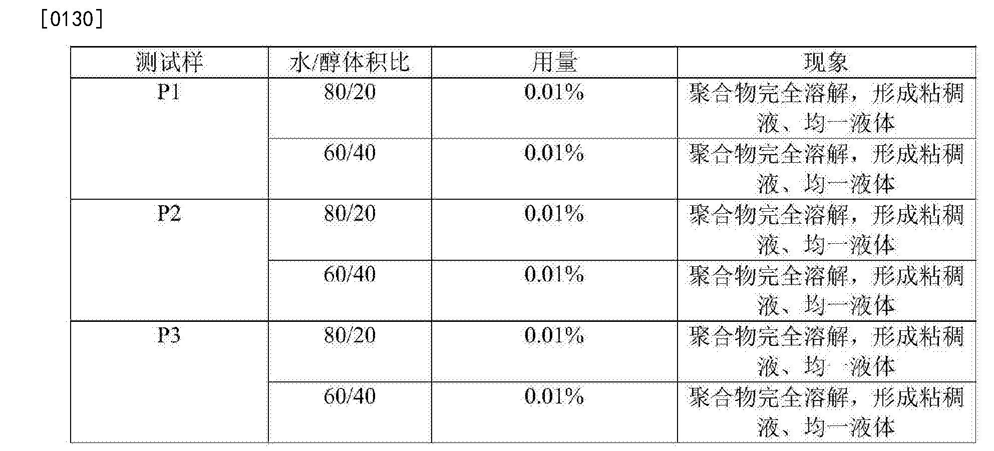 Figure CN104250337BD00282