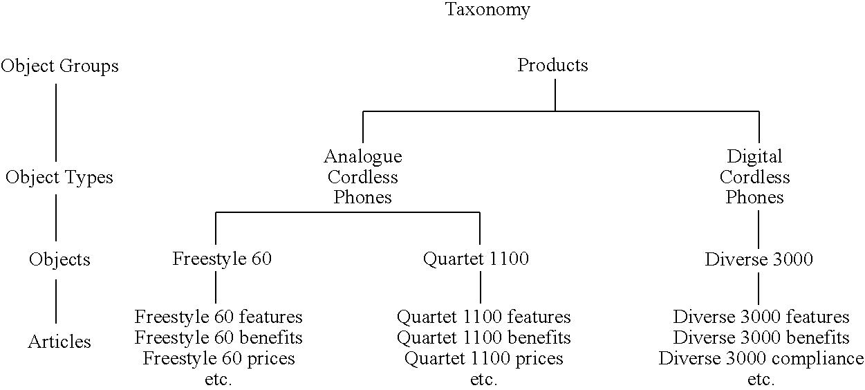 Figure US20040153428A1-20040805-C00001